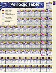 9781423224310 Periodic Table Advanced (Chart)